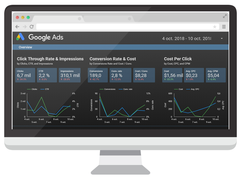 Digital Business Dashboard